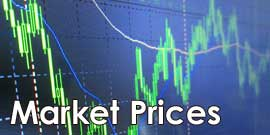 market-prices